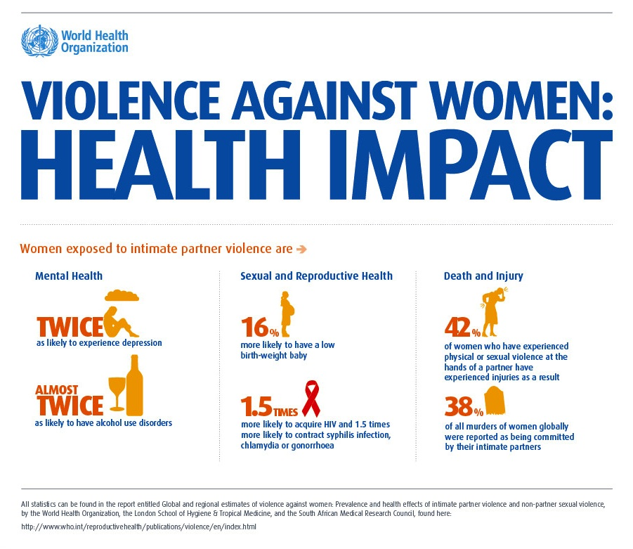 causes and effects of gender based violence 1 gender-based violence: focus on africa angela baldasare, phd introduction experienced by an estimated one third of women worldwide (unicef, 2009), gender-based violence (gbv) is a.
